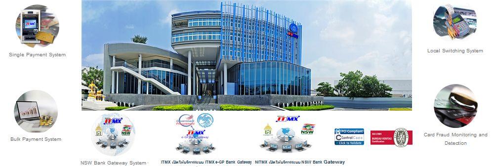 National ITMX Co., Ltd.'s banner