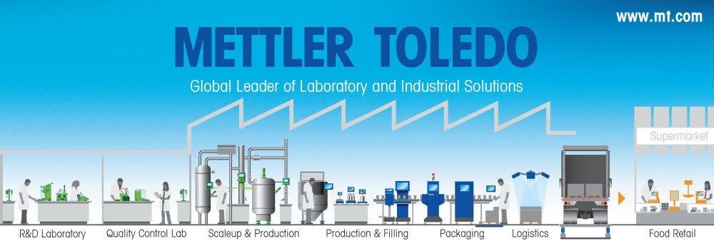 Mettler-Toledo (Thailand) Limited's banner