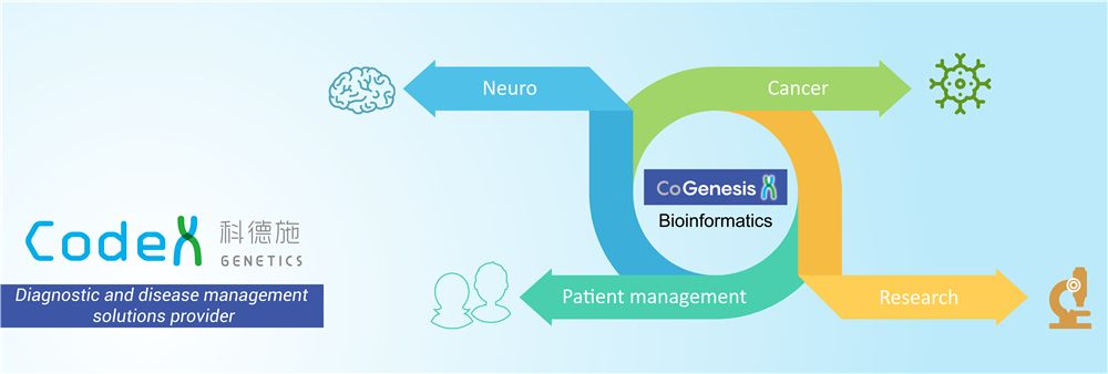 Codex Genetics Limited's banner