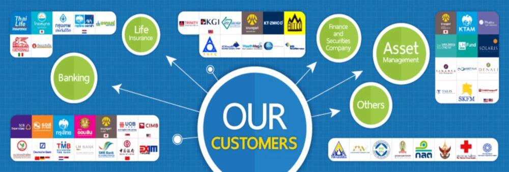 Wealth Management System Limited's banner