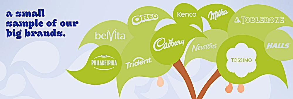 Mondelez International ( Thailand ) Co., Ltd.'s banner